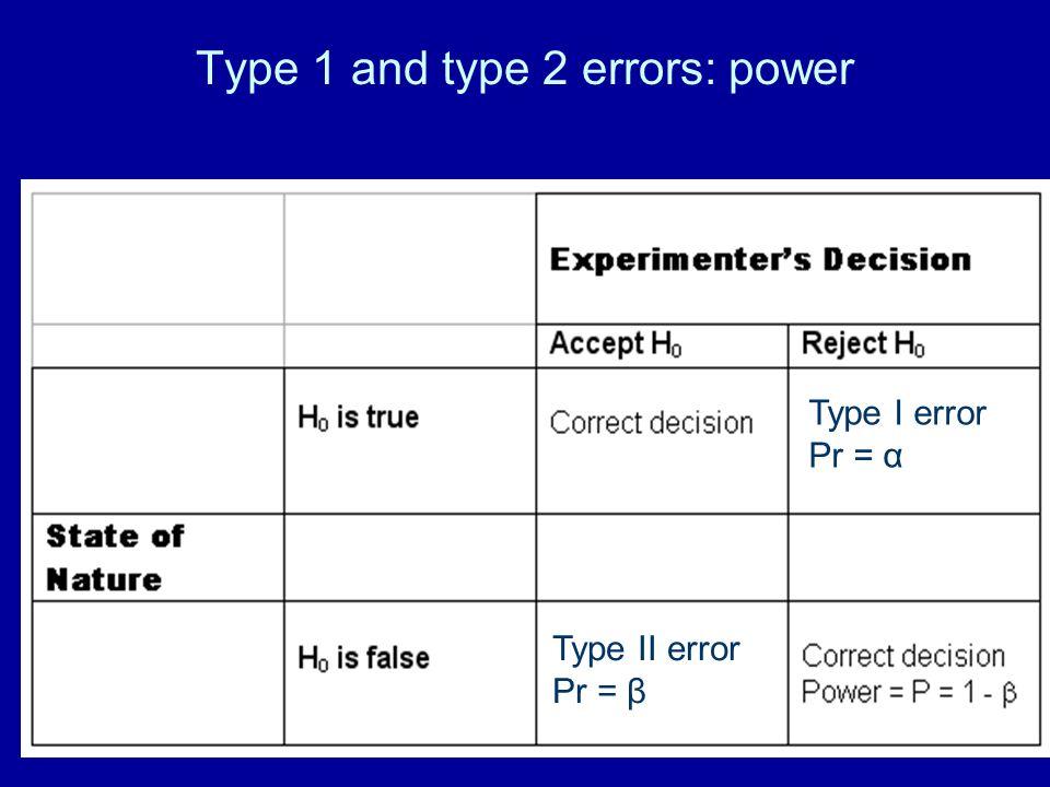 26 Type 1 and type 2 errors: power Type I error Pr = α Type II error Pr = β