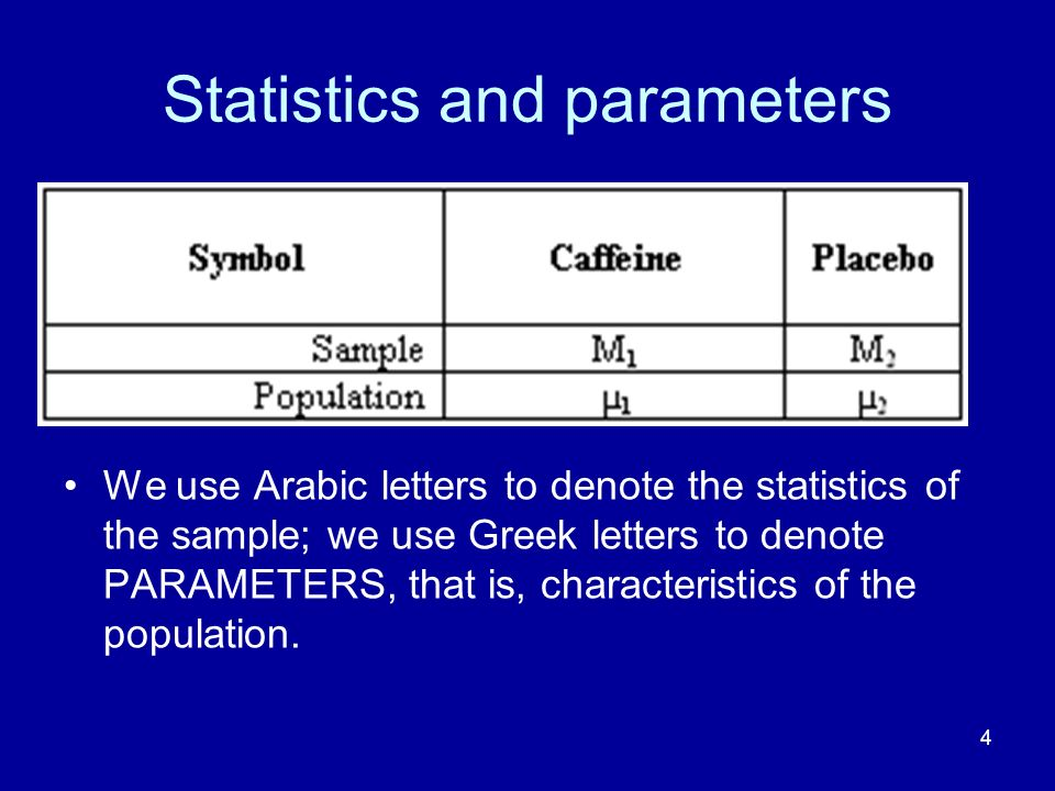 4 Statistics and parameters We use Arabic letters to denote the statistics of the sample; we use Greek letters to denote PARAMETERS, that is, characte