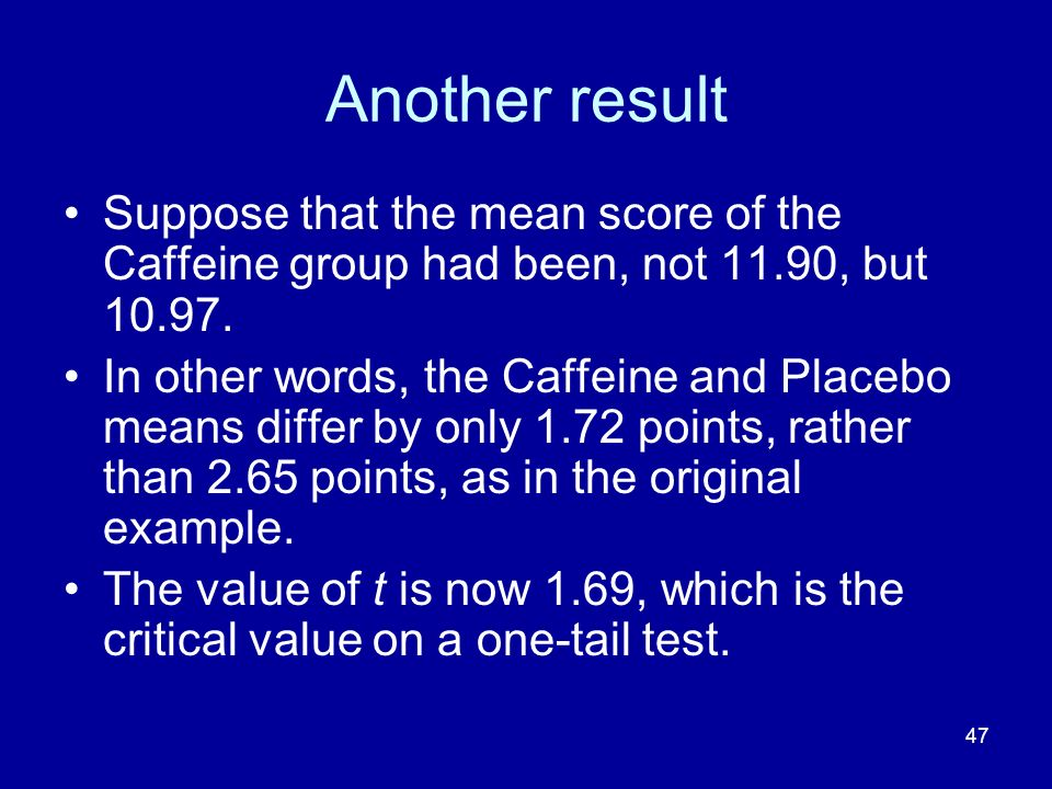 47 Another result Suppose that the mean score of the Caffeine group had been, not 11.90, but 10.97. In other words, the Caffeine and Placebo means dif