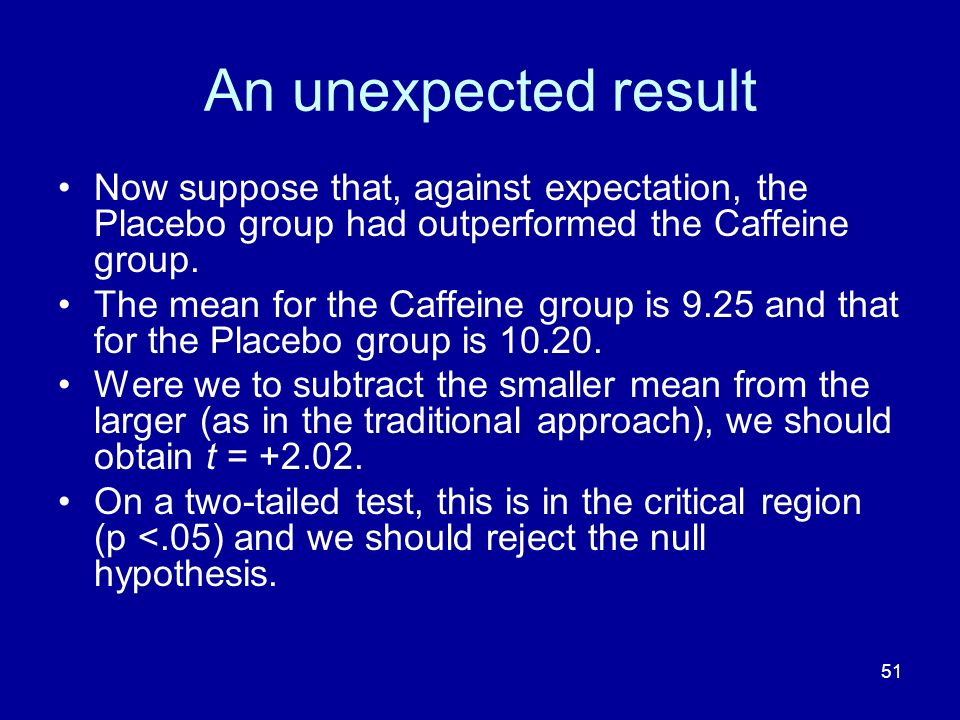 51 An unexpected result Now suppose that, against expectation, the Placebo group had outperformed the Caffeine group. The mean for the Caffeine group