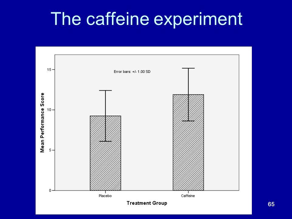 65 The caffeine experiment