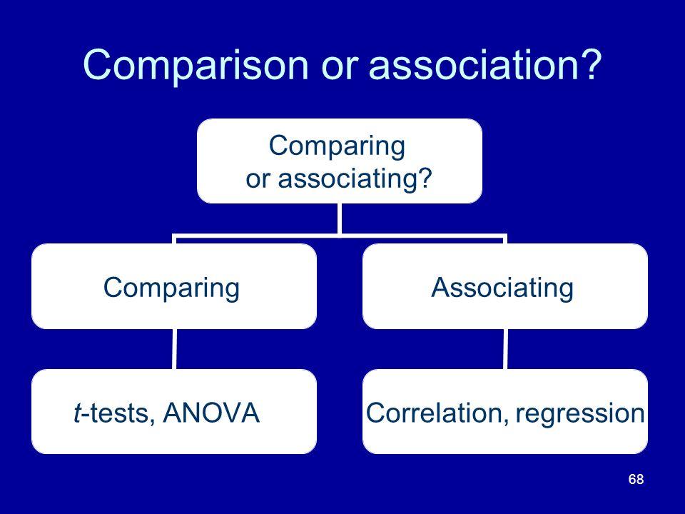 68 Comparison or association? Comparing or associating? Comparing t-tests, ANOVA Associating Correlation, regression