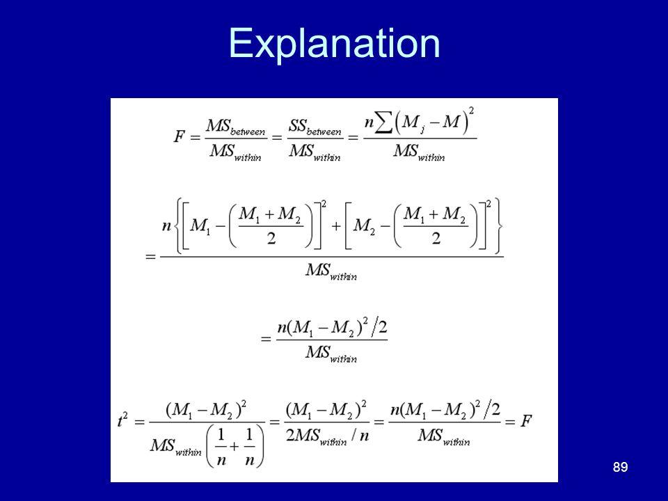89 Explanation