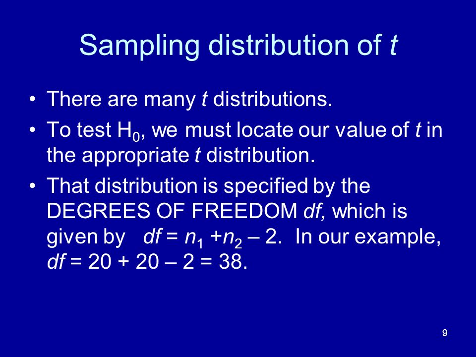 30 Power and sample size Increasing the sample size reduces the overlap of the sampling distributions under H 0 and H 1.