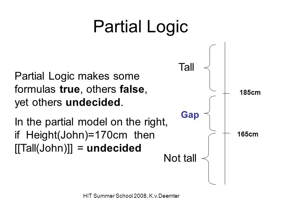 HIT Summer School 2008, K.v.Deemter Partial Logic 185cm Partial Logic makes some formulas true, others false, yet others undecided. In the partial mod