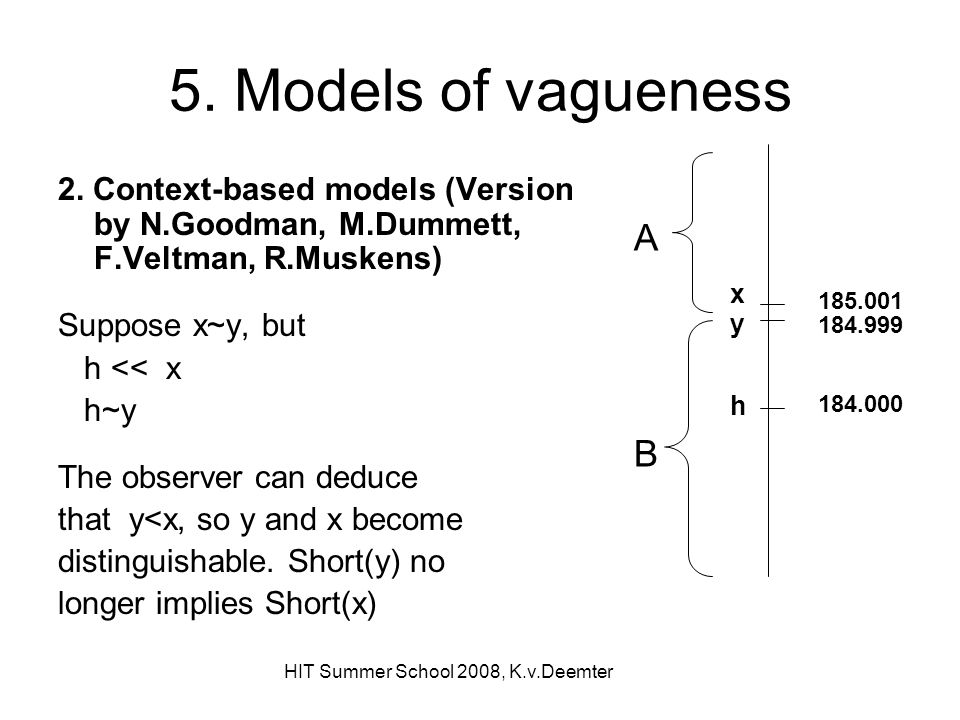 HIT Summer School 2008, K.v.Deemter 5.Models of vagueness 2.