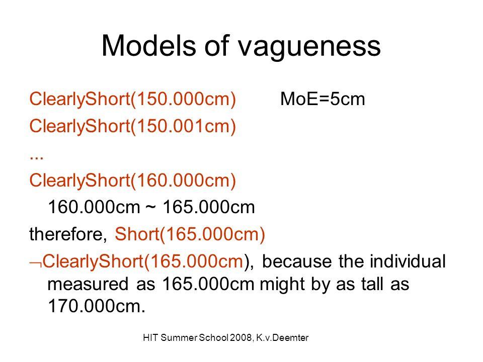 HIT Summer School 2008, K.v.Deemter Models of vagueness ClearlyShort(150.000cm) MoE=5cm ClearlyShort(150.001cm)...