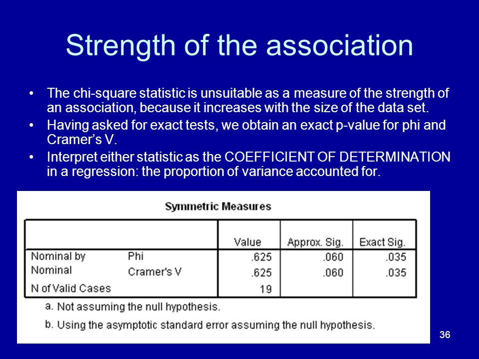 36 Strength of the association The chi-square statistic is unsuitable as a measure of the strength of an association, because it increases with the si