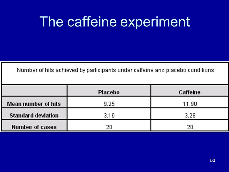 53 The caffeine experiment