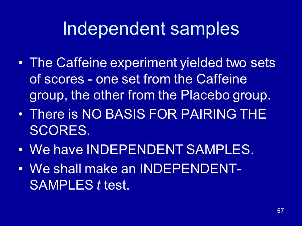 57 Independent samples The Caffeine experiment yielded two sets of scores - one set from the Caffeine group, the other from the Placebo group. There i
