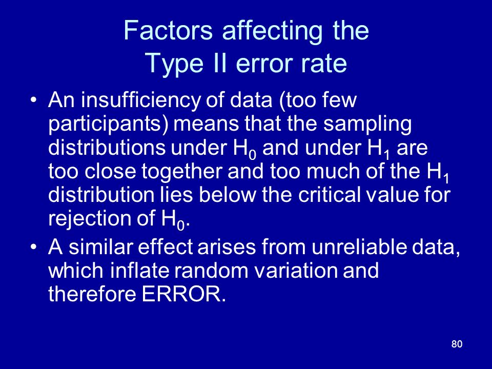 80 Factors affecting the Type II error rate An insufficiency of data (too few participants) means that the sampling distributions under H 0 and under