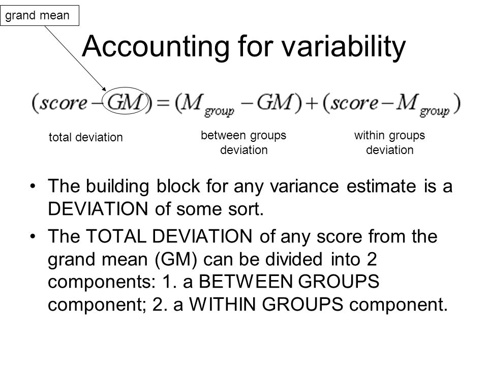 97 Accounting for variability The building block for any variance estimate is a DEVIATION of some sort. The TOTAL DEVIATION of any score from the gran