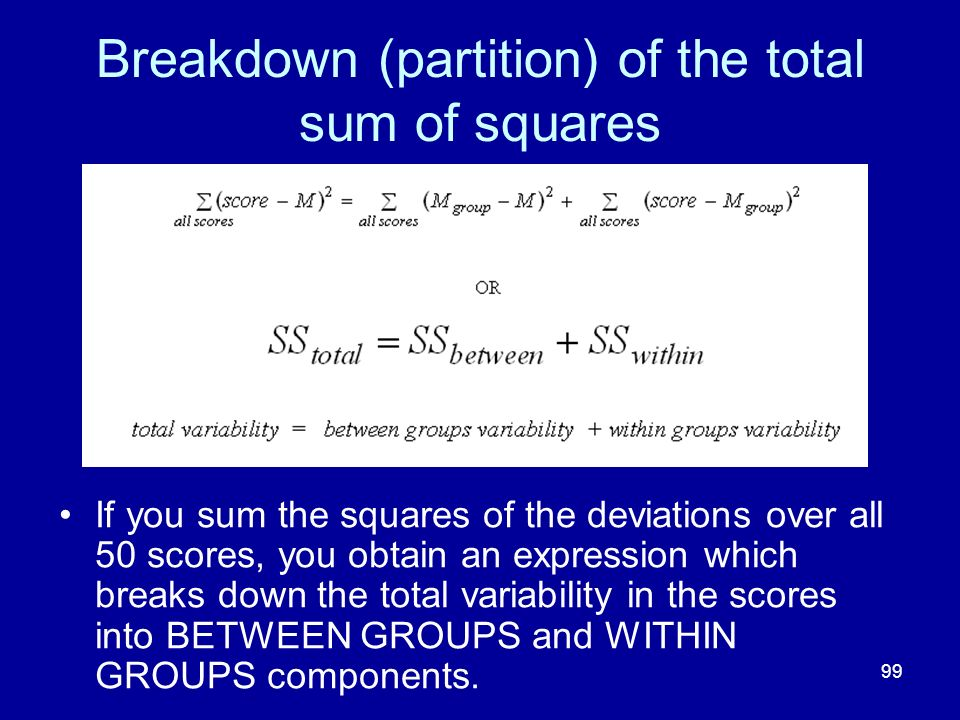 99 Breakdown (partition) of the total sum of squares If you sum the squares of the deviations over all 50 scores, you obtain an expression which break