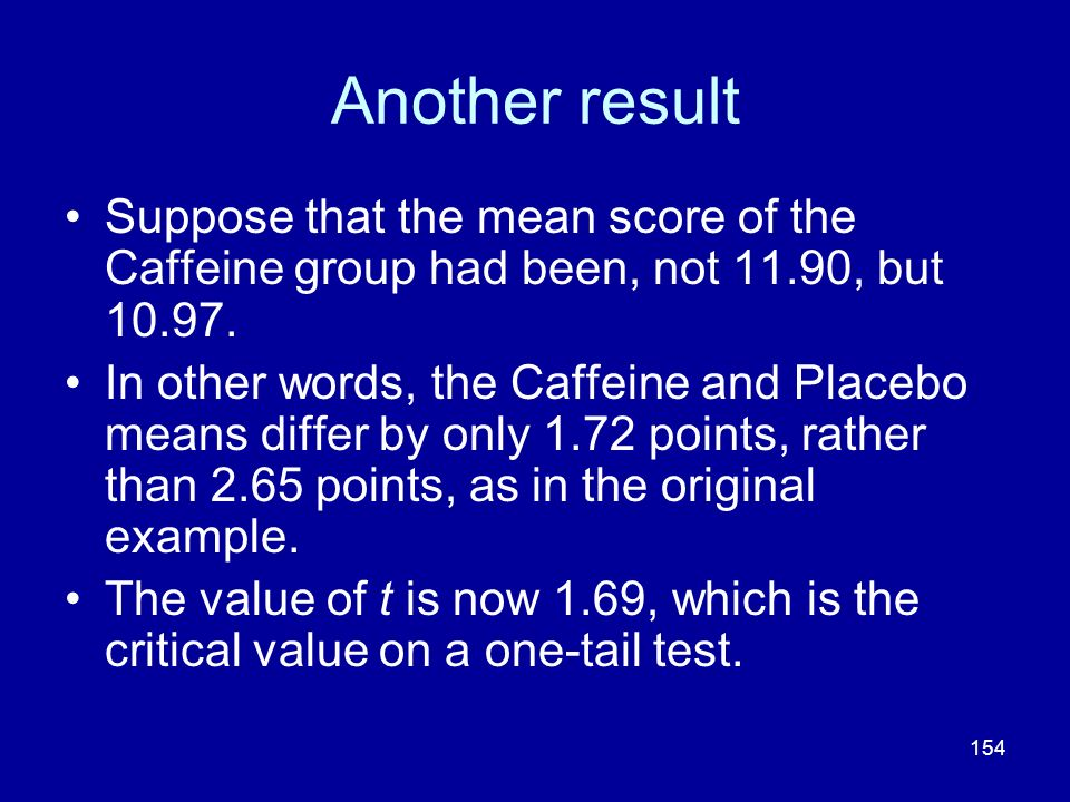 154 Another result Suppose that the mean score of the Caffeine group had been, not 11.90, but 10.97. In other words, the Caffeine and Placebo means di