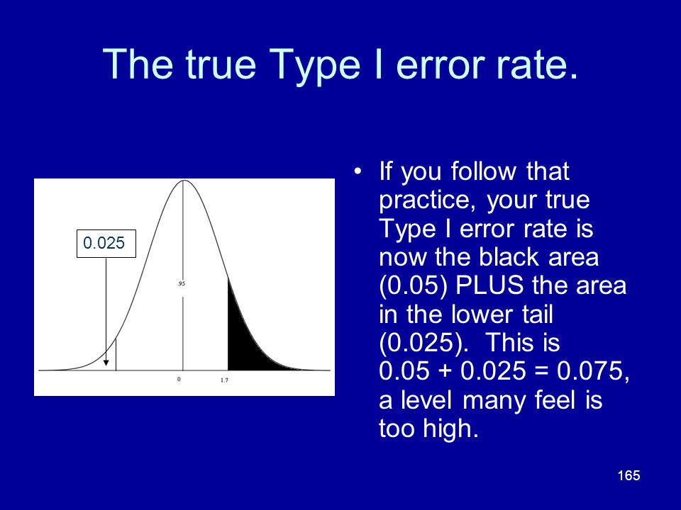 165 The true Type I error rate. If you follow that practice, your true Type I error rate is now the black area (0.05) PLUS the area in the lower tail