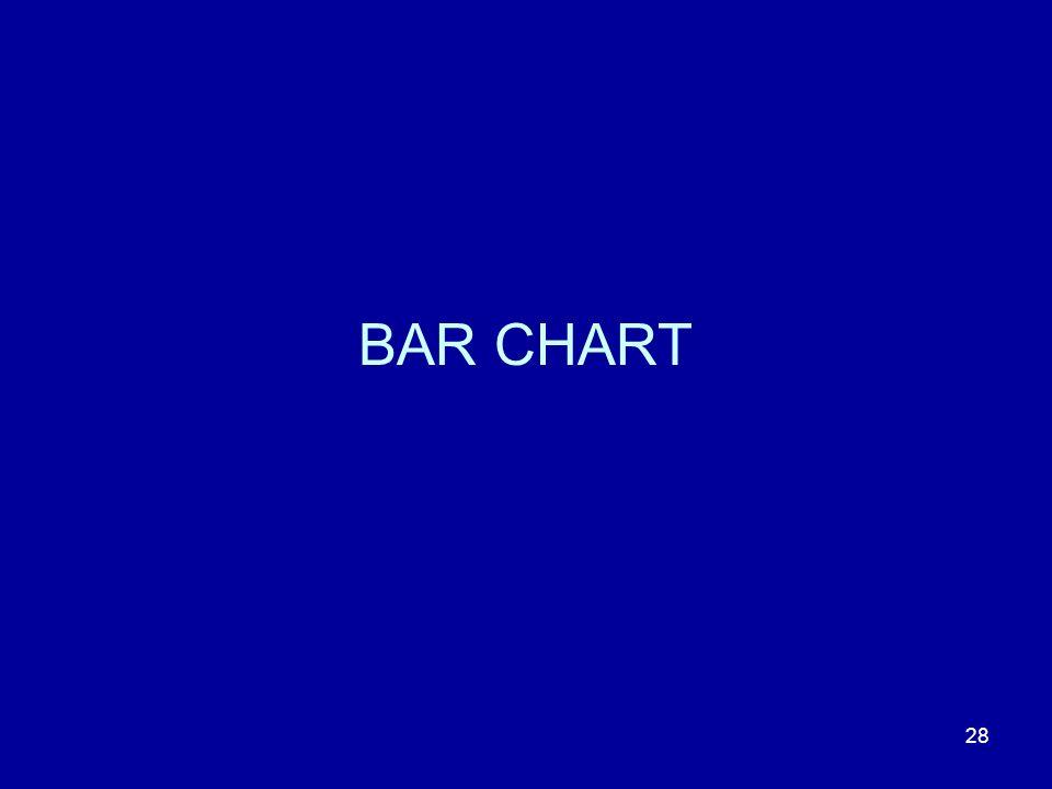 28 BAR CHART