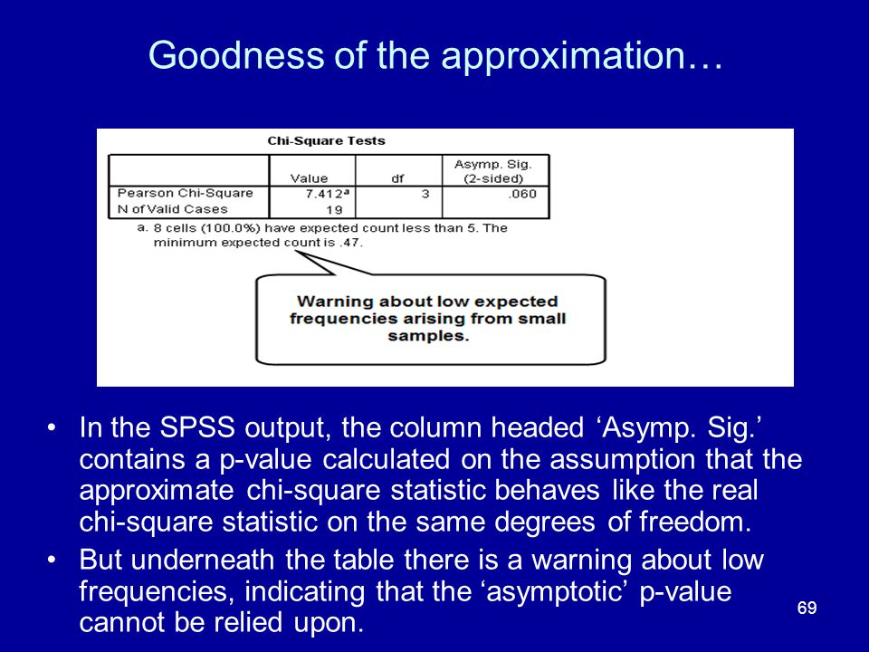 69 Goodness of the approximation… In the SPSS output, the column headed Asymp. Sig. contains a p-value calculated on the assumption that the approxima