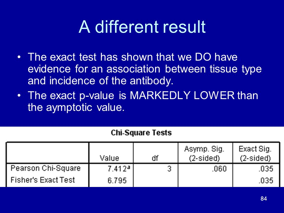 84 A different result The exact test has shown that we DO have evidence for an association between tissue type and incidence of the antibody. The exac