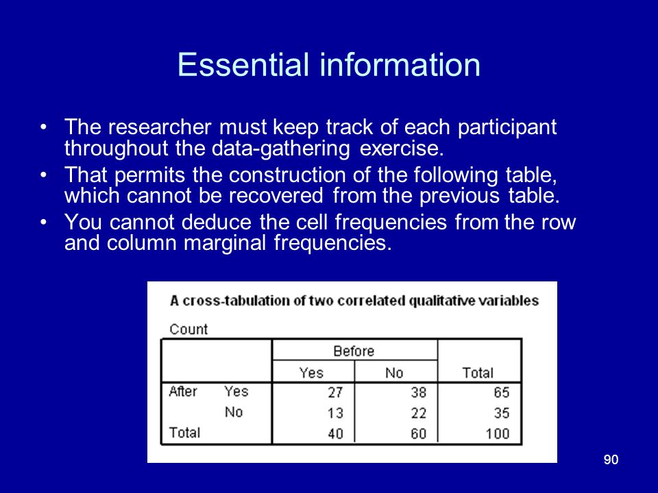 90 Essential information The researcher must keep track of each participant throughout the data-gathering exercise. That permits the construction of t