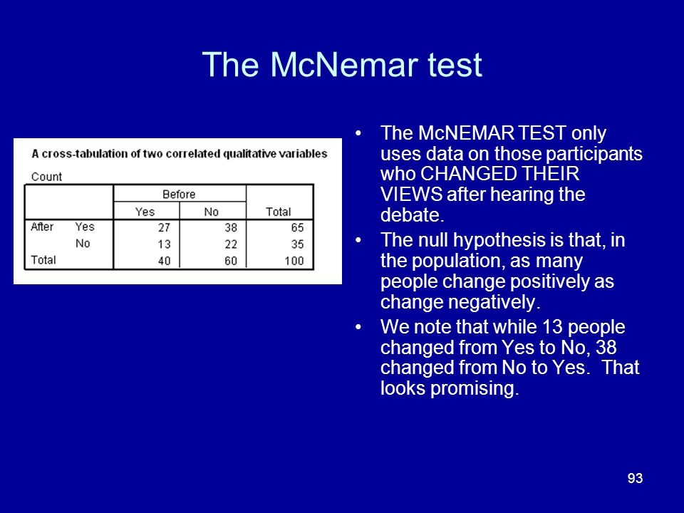 93 The McNemar test The McNEMAR TEST only uses data on those participants who CHANGED THEIR VIEWS after hearing the debate. The null hypothesis is tha
