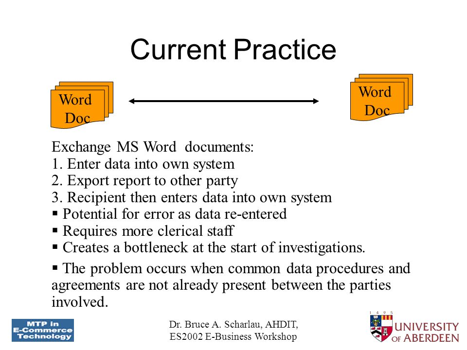 Dr. Bruce A. Scharlau, AHDIT, ES2002 E-Business Workshop Current Practice Word Doc Word Doc Exchange MS Word documents: 1. Enter data into own system