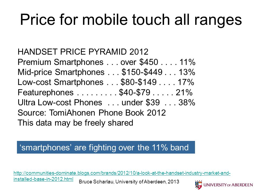 Price for mobile touch all ranges Bruce Scharlau, University of Aberdeen, 2013 http://communities-dominate.blogs.com/brands/2012/10/a-look-at-the-hand