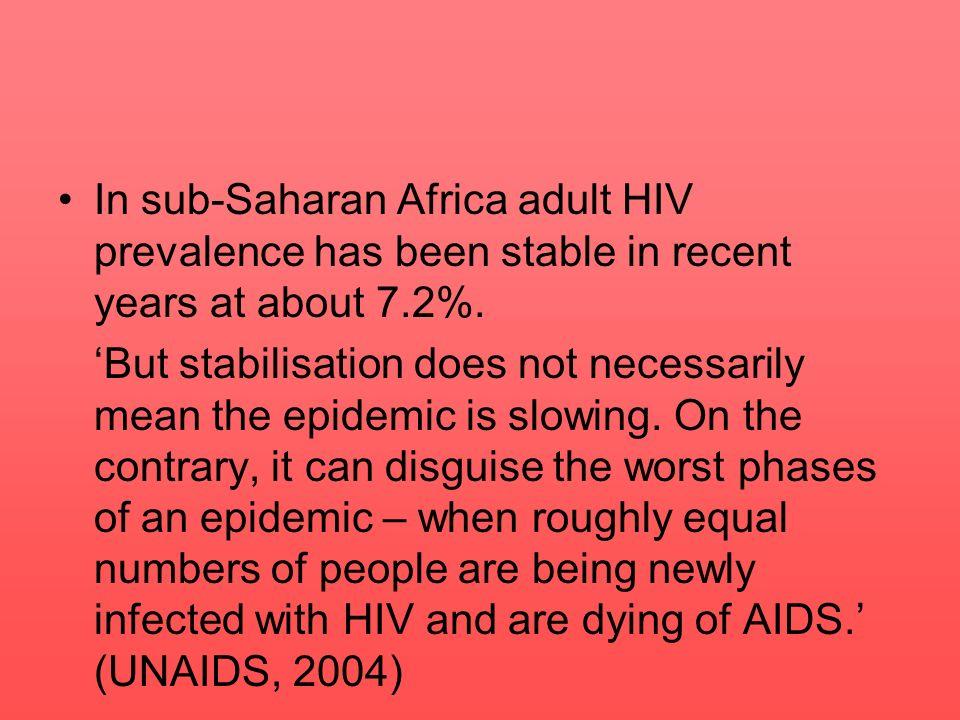 Price of ARV therapy in Uganda (UNAIDS, 2005)