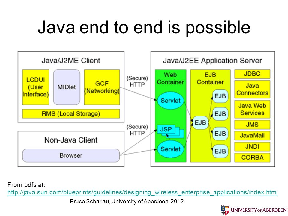 Bruce Scharlau, University of Aberdeen, 2012 Java end to end is possible From pdfs at: