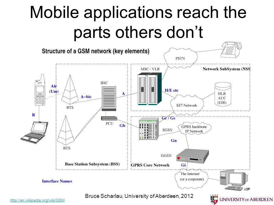 Mobile applications reach the parts others dont http://en.wikipedia.org/wiki/GSM Bruce Scharlau, University of Aberdeen, 2012