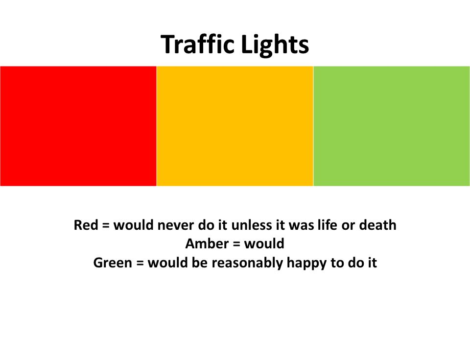 Traffic Lights Red = would never do it unless it was life or death Amber = would Green = would be reasonably happy to do it