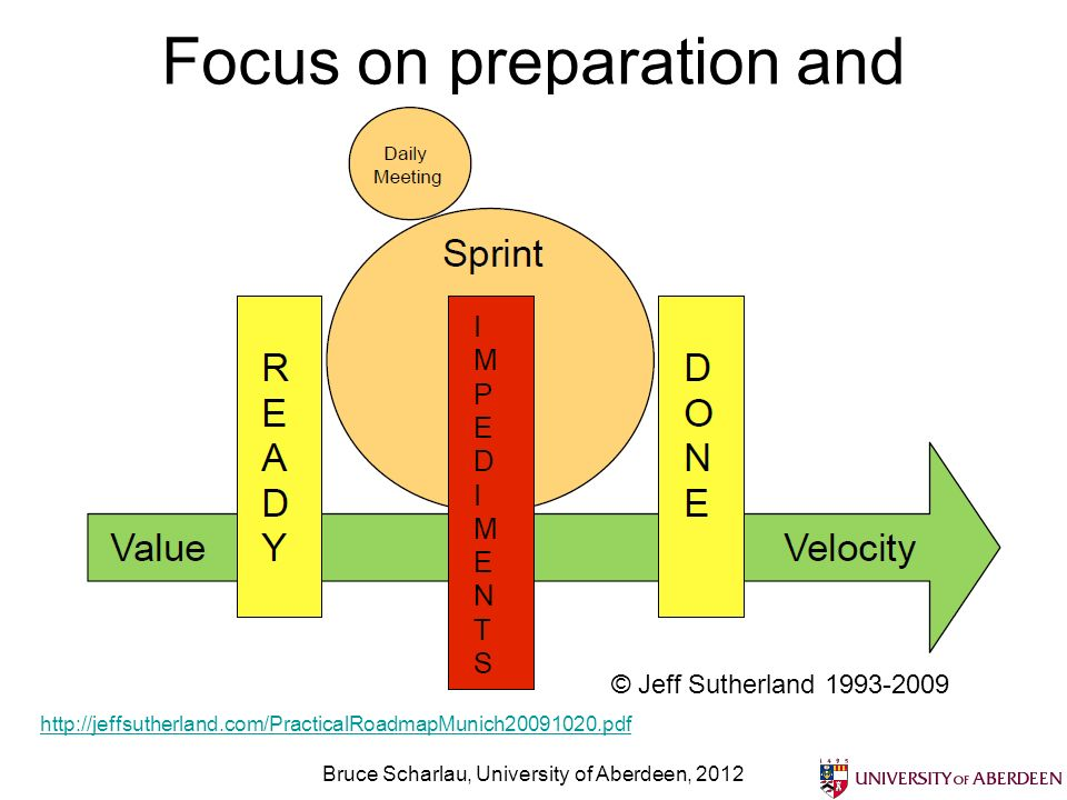 Focus on preparation and completion Bruce Scharlau, University of Aberdeen, 2012 © Jeff Sutherland 1993-2009 http://jeffsutherland.com/PracticalRoadma