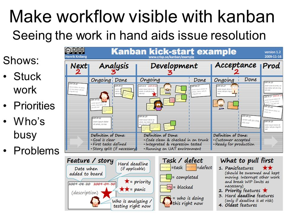Make workflow visible with kanban Bruce Scharlau, University of Aberdeen, 2012 Seeing the work in hand aids issue resolution Shows: Stuck work Priorit