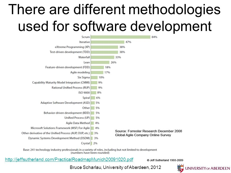 There are different methodologies used for software development Bruce Scharlau, University of Aberdeen, 2012 http://jeffsutherland.com/PracticalRoadma
