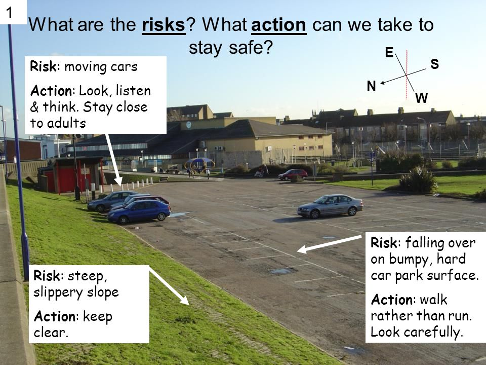 What are the risks? What action can we take to stay safe? Risk: falling over on bumpy, hard car park surface. Action: walk rather than run. Look caref