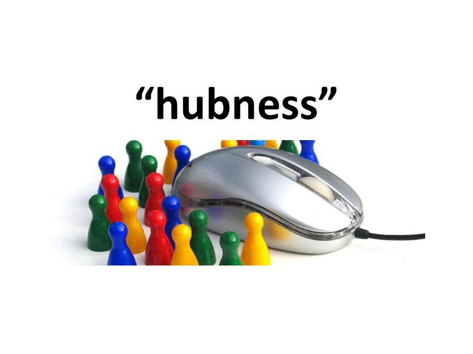 hubness