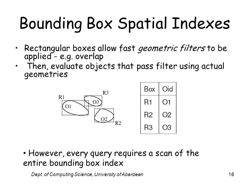 Dept. of Computing Science, University of Aberdeen16 Bounding Box Spatial Indexes Rectangular boxes allow fast geometric filters to be applied - e.g.