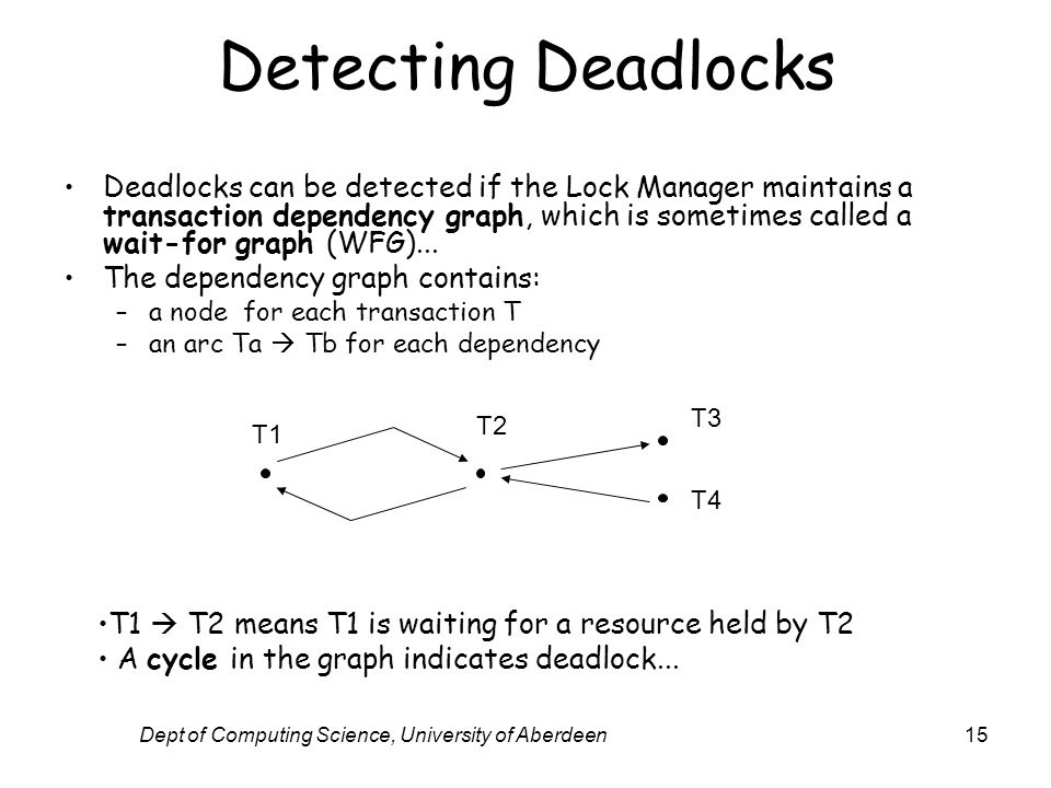 Dept of Computing Science, University of Aberdeen15 Detecting Deadlocks Deadlocks can be detected if the Lock Manager maintains a transaction dependency graph, which is sometimes called a wait-for graph (WFG)...