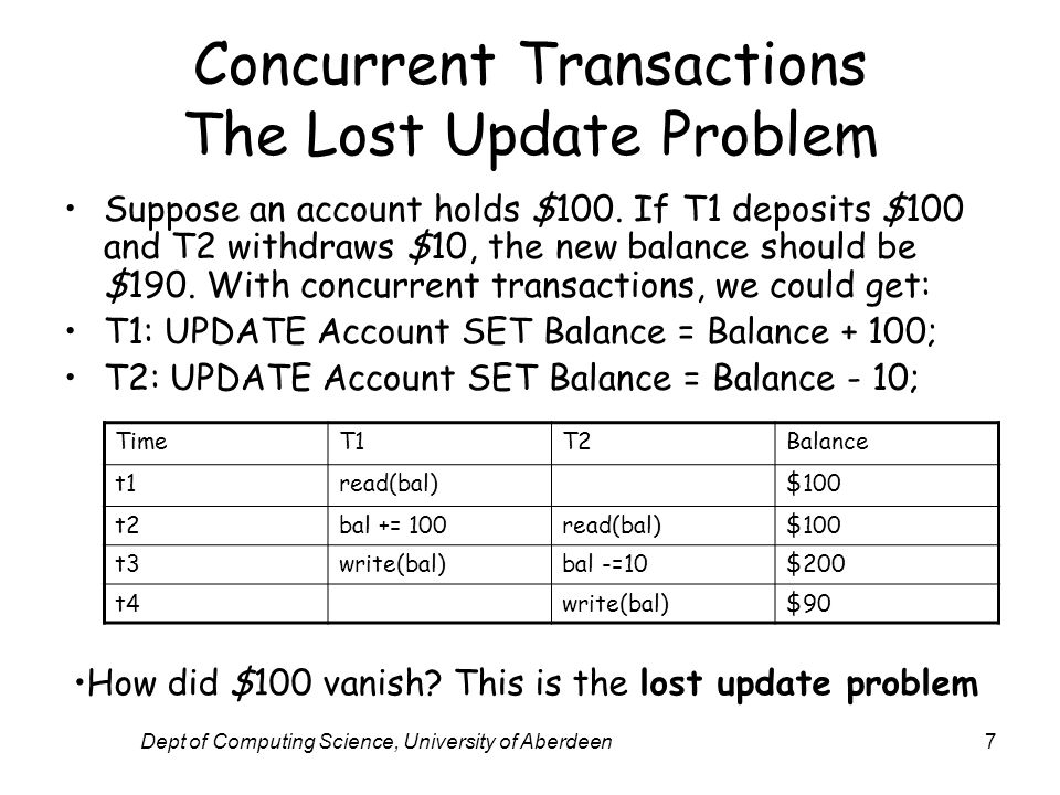 Dept of Computing Science, University of Aberdeen7 Concurrent Transactions The Lost Update Problem Suppose an account holds $100. If T1 deposits $100
