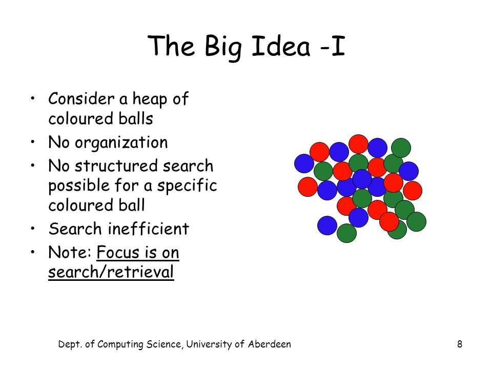Dept. of Computing Science, University of Aberdeen 8 The Big Idea -I Consider a heap of coloured balls No organization No structured search possible f