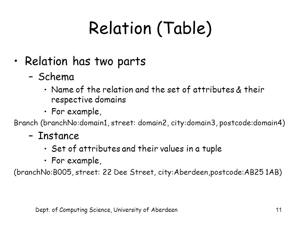Dept. of Computing Science, University of Aberdeen 11 Relation (Table) Relation has two parts –Schema Name of the relation and the set of attributes &