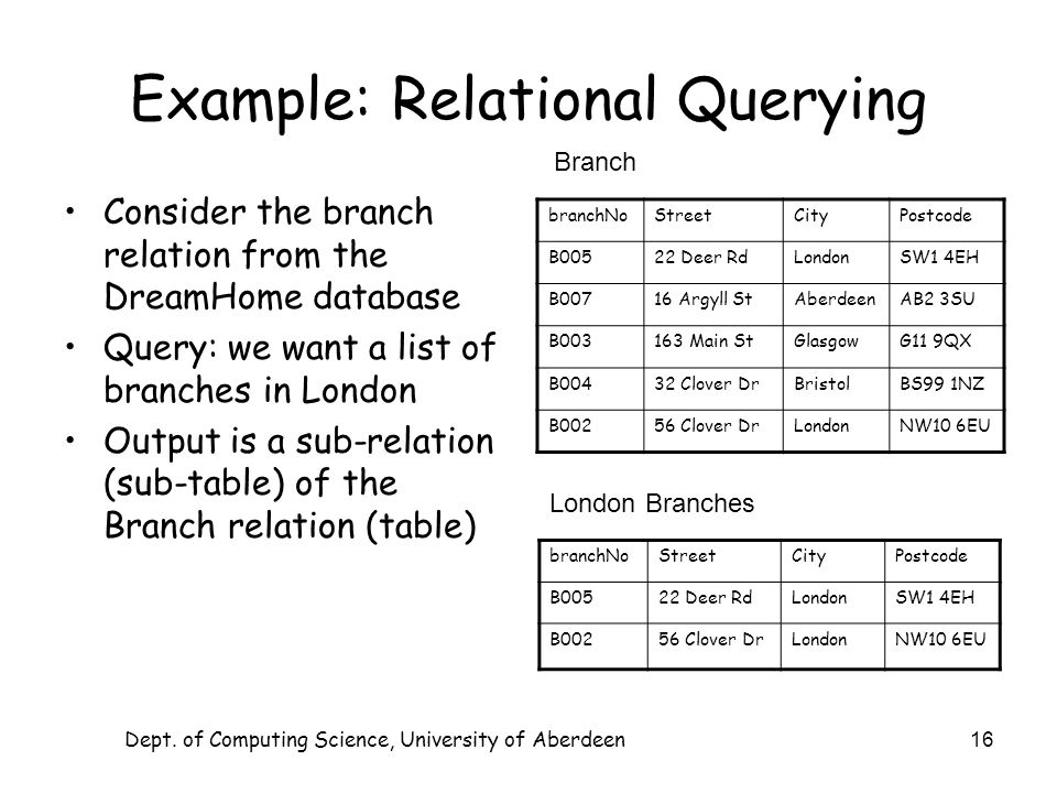 Dept. of Computing Science, University of Aberdeen 16 Example: Relational Querying Consider the branch relation from the DreamHome database Query: we