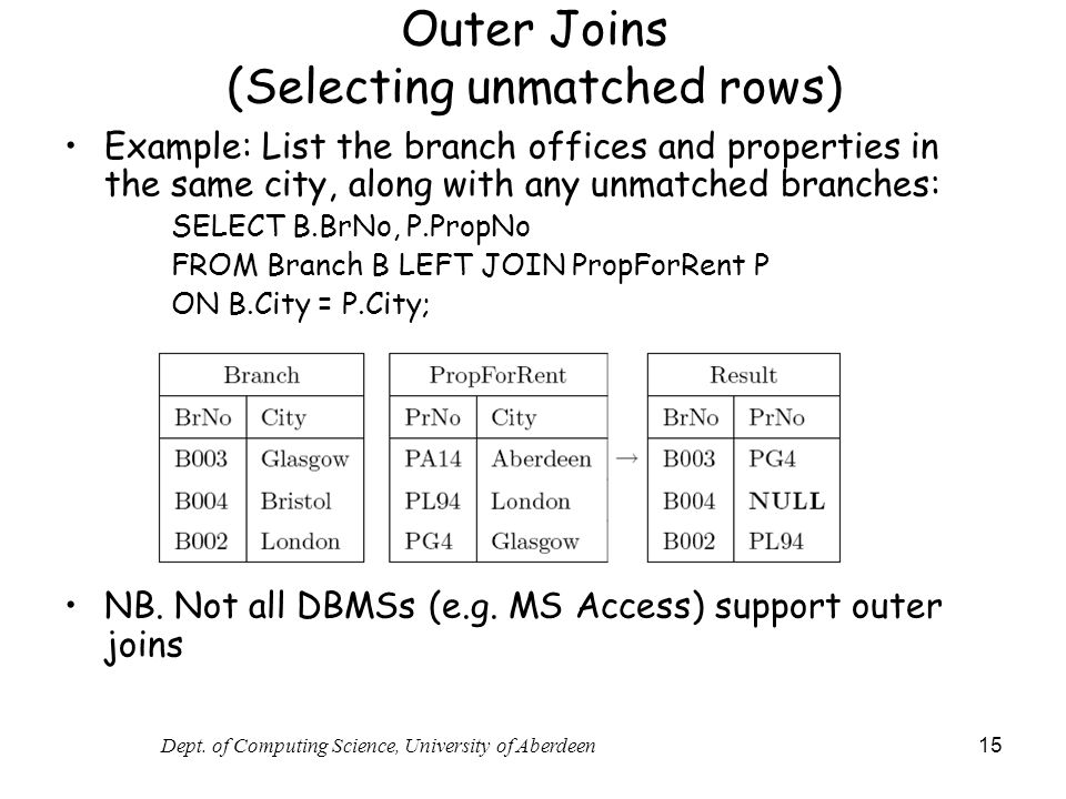 Dept. of Computing Science, University of Aberdeen 15 Outer Joins (Selecting unmatched rows) Example: List the branch offices and properties in the sa