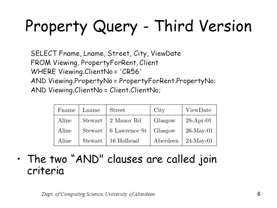 Dept. of Computing Science, University of Aberdeen 6 Property Query - Third Version SELECT Fname, Lname, Street, City, ViewDate FROM Viewing, Property