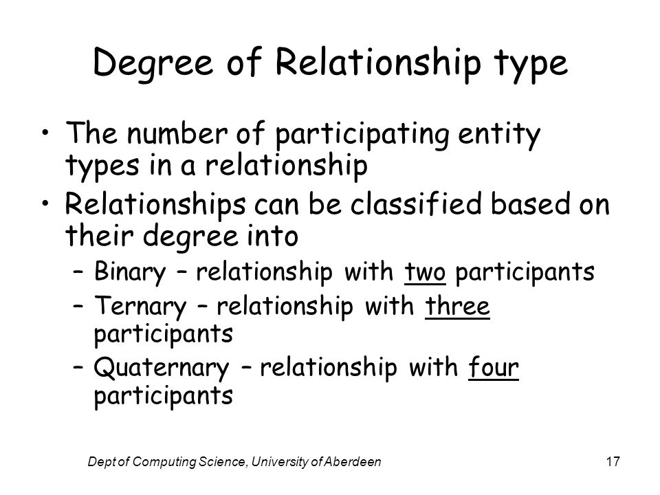 Dept of Computing Science, University of Aberdeen17 Degree of Relationship type The number of participating entity types in a relationship Relationships can be classified based on their degree into –Binary – relationship with two participants –Ternary – relationship with three participants –Quaternary – relationship with four participants
