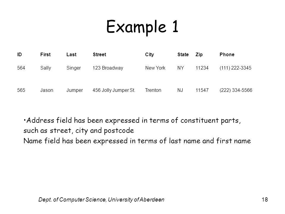Dept. of Computer Science, University of Aberdeen18 Example 1 IDFirstLastStreetCityStateZipPhone 564SallySinger123 BroadwayNew YorkNY11234(111) 222-33