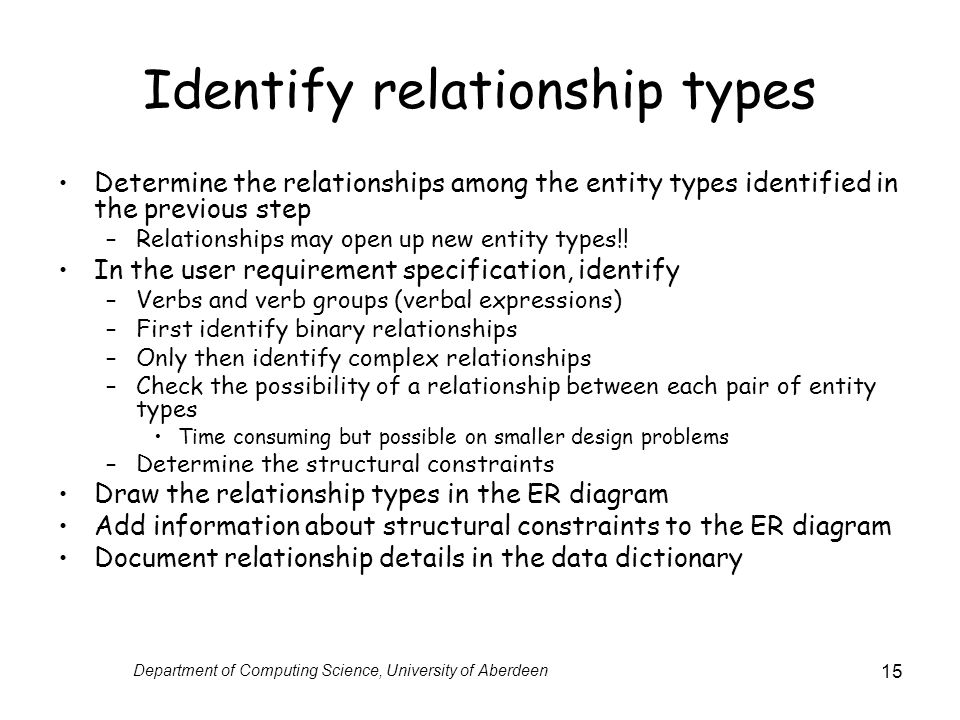 Department of Computing Science, University of Aberdeen 15 Identify relationship types Determine the relationships among the entity types identified in the previous step –Relationships may open up new entity types!.