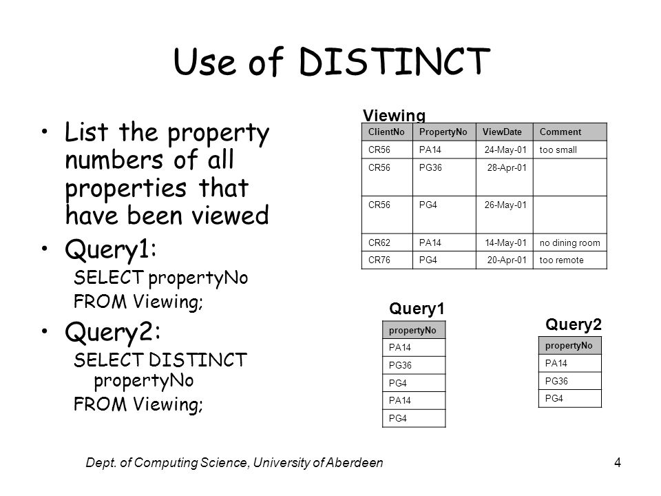 Dept. of Computing Science, University of Aberdeen4 Use of DISTINCT List the property numbers of all properties that have been viewed Query1: SELECT p