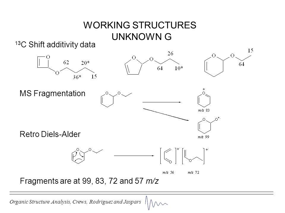 Organic Structure Analysis, Crews, Rodriguez and Jaspars WORKING STRUCTURES UNKNOWN G 13 C Shift additivity data MS Fragmentation Retro Diels-Alder Fr
