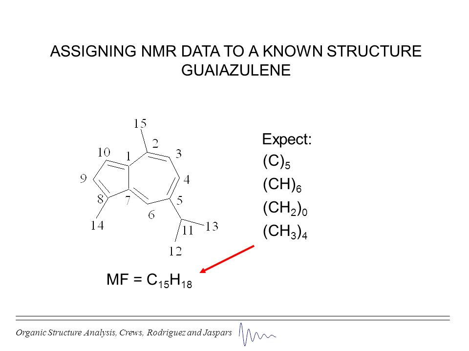 Organic Structure Analysis, Crews, Rodriguez and Jaspars ASSIGNING NMR DATA TO A KNOWN STRUCTURE GUAIAZULENE MF = C 15 H 18 Expect: (C) 5 (CH) 6 (CH 2