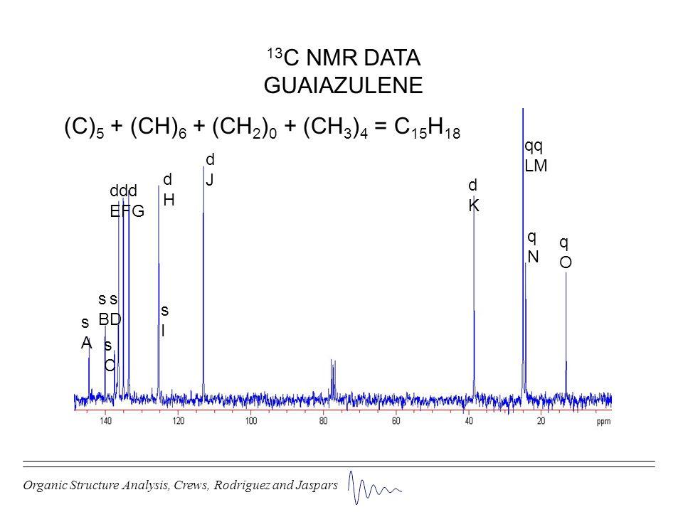 Organic Structure Analysis, Crews, Rodriguez and Jaspars 13 C NMR DATA GUAIAZULENE sAsA sBsB dJdJ sDsD ddd EFG sCsC dHdH dKdK qq LM qNqN qOqO sIsI (C)